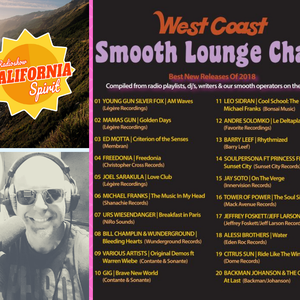 California Spirit Radio Show   #ChrisMorris